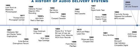audio_timeline