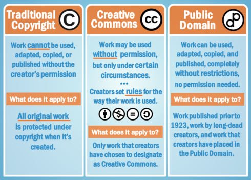 infographic_copyright